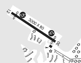 Dauphin Island Airport